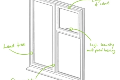 Double glazed windows 15